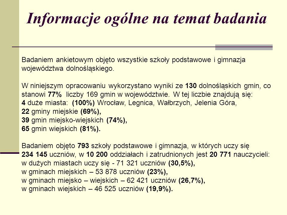 Informacje ogólne na temat badania