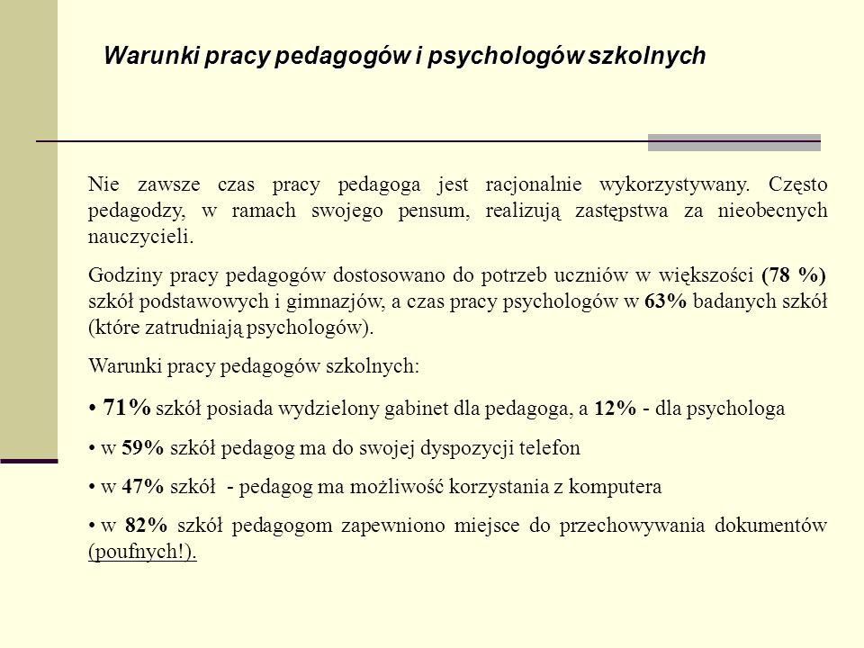 Warunki pracy pedagogów i psychologów szkolnych