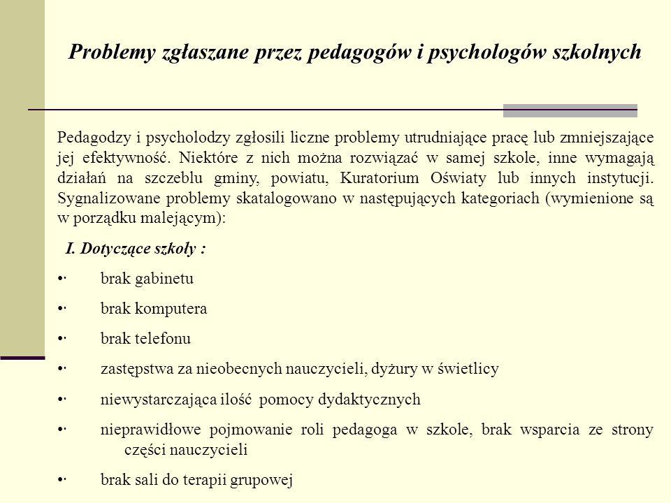 Problemy zgłaszane przez pedagogów i psychologów szkolnych