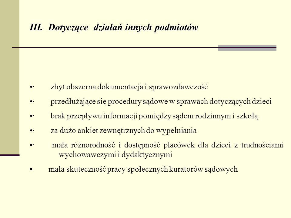 III. Dotyczące działań innych podmiotów
