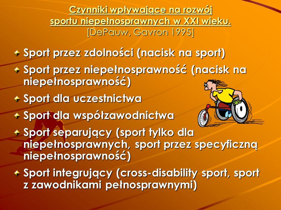 Sport przez zdolności (nacisk na sport)