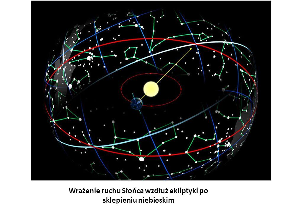 Wrażenie ruchu Słońca wzdłuż ekliptyki po sklepieniu niebieskim