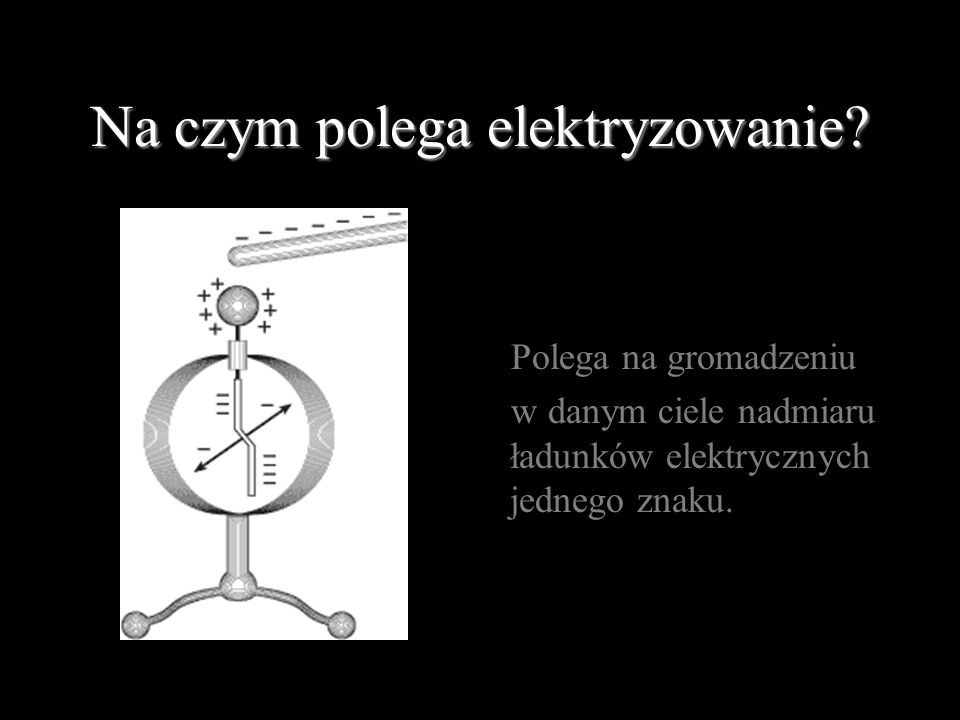 Na czym polega elektryzowanie