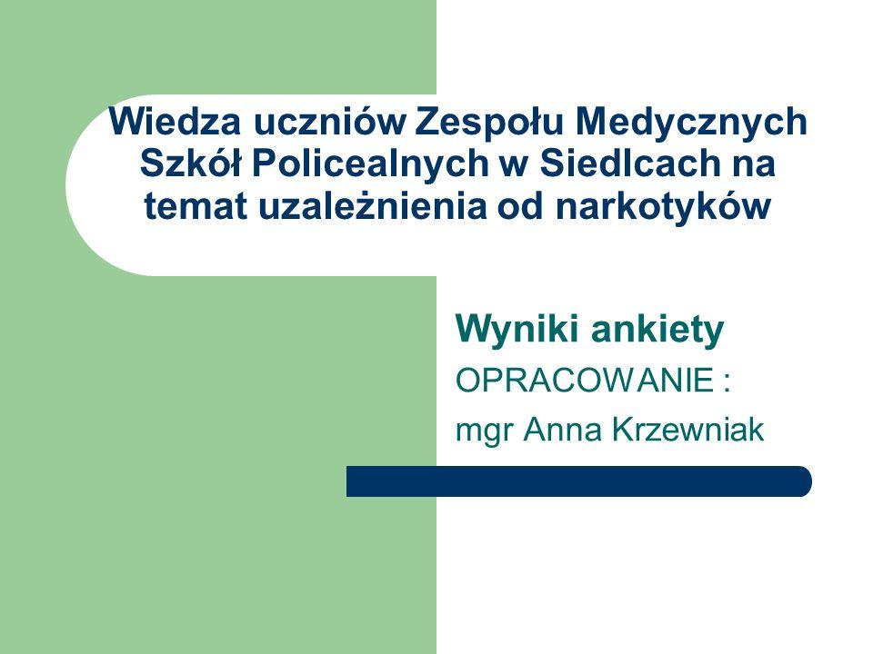 Wyniki ankiety OPRACOWANIE : mgr Anna Krzewniak