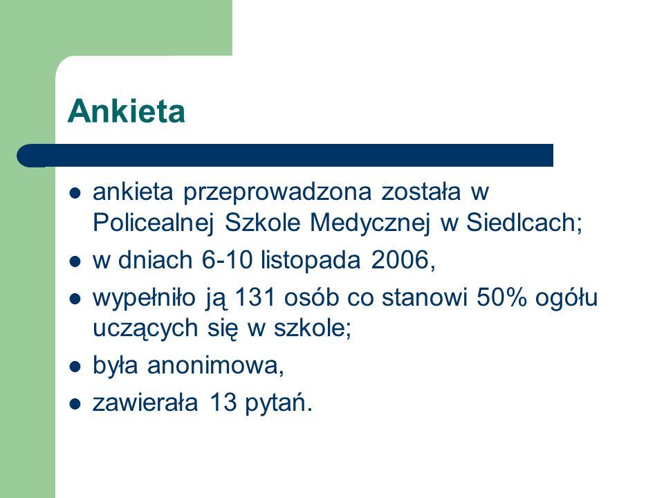Ankieta ankieta przeprowadzona została w Policealnej Szkole Medycznej w Siedlcach; w dniach 6-10 listopada 2006,