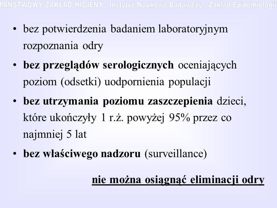 bez potwierdzenia badaniem laboratoryjnym rozpoznania odry