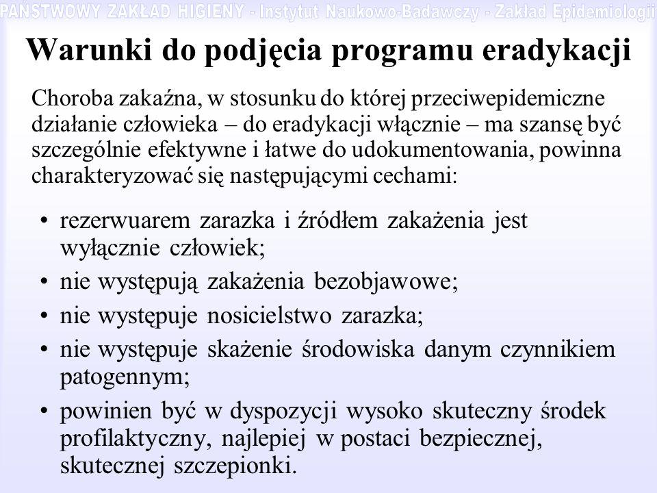 Warunki do podjęcia programu eradykacji