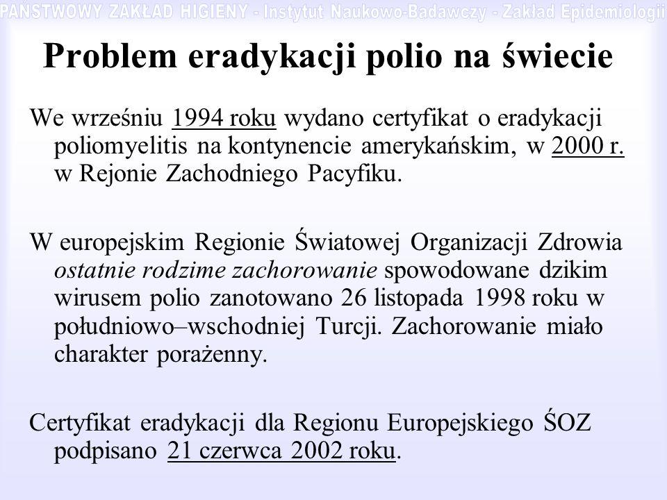 Problem eradykacji polio na świecie