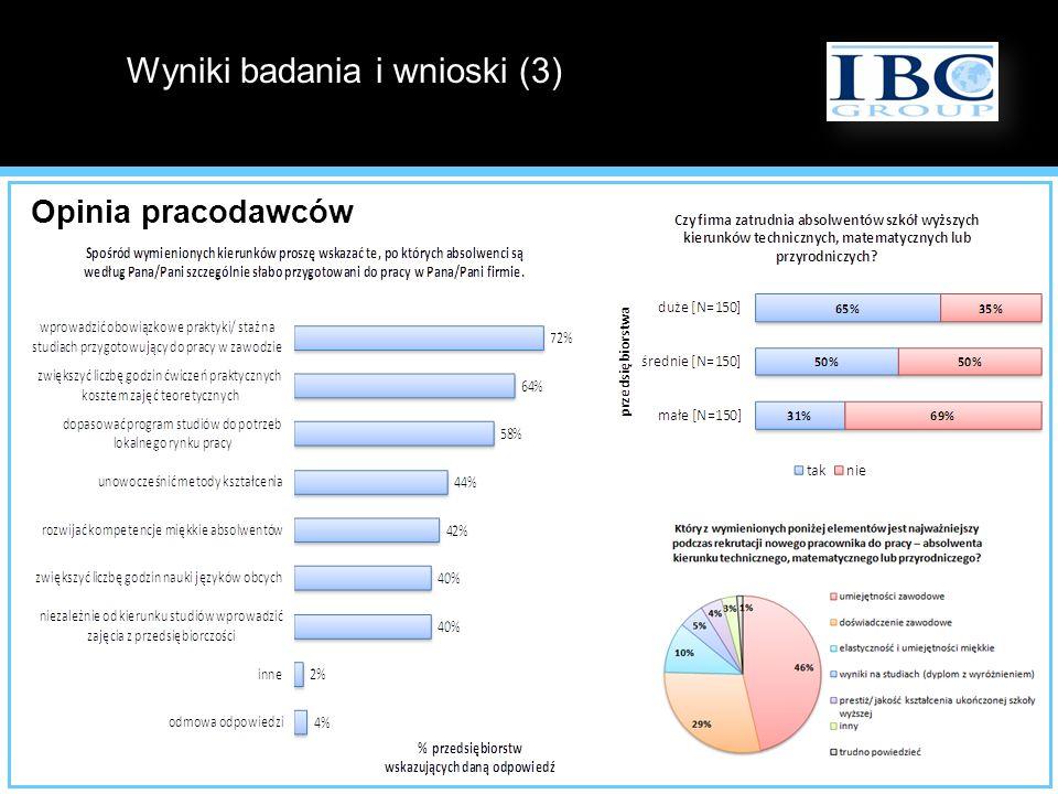 Wyniki badania i wnioski (3)