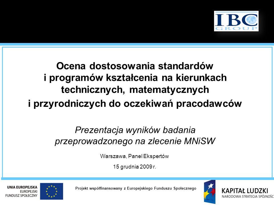 Warszawa, Panel Ekspertów 15 grudnia 2009 r.