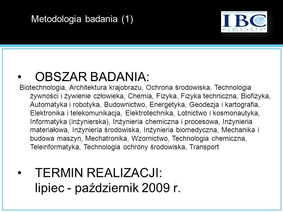 TERMIN REALIZACJI: lipiec - październik 2009 r.
