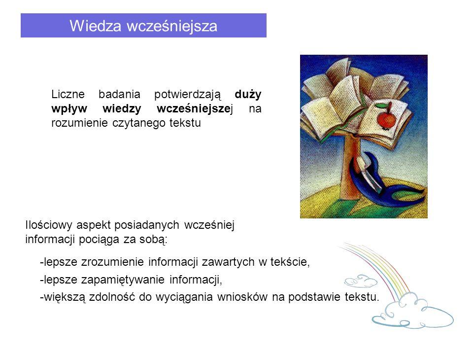 Wiedza wcześniejsza Liczne badania potwierdzają duży wpływ wiedzy wcześniejszej na rozumienie czytanego tekstu.