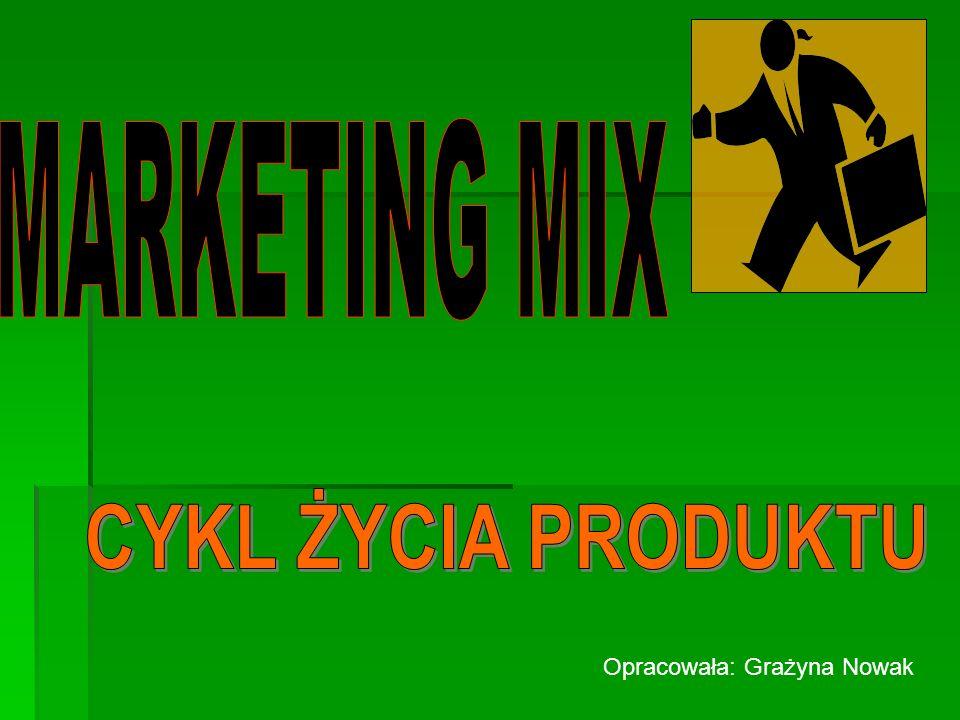 MARKETING MIX CYKL ŻYCIA PRODUKTU Opracowała: Grażyna Nowak