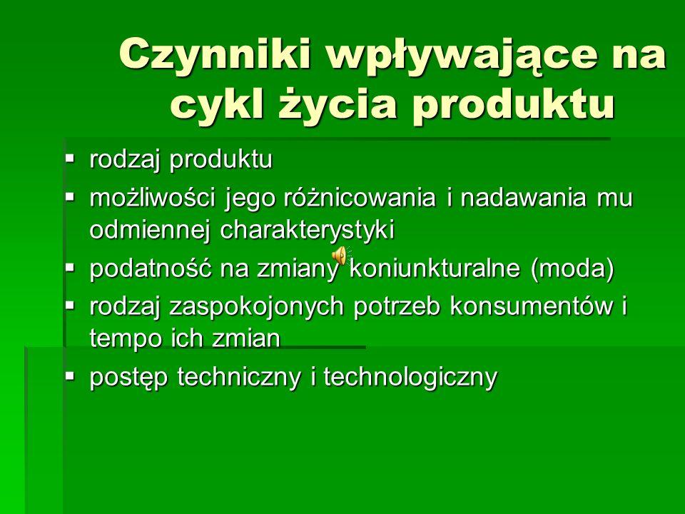 Czynniki wpływające na cykl życia produktu