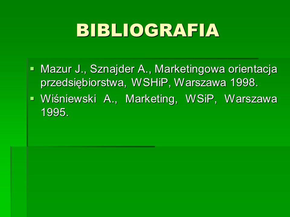 BIBLIOGRAFIA Mazur J., Sznajder A., Marketingowa orientacja przedsiębiorstwa, WSHiP, Warszawa 1998.