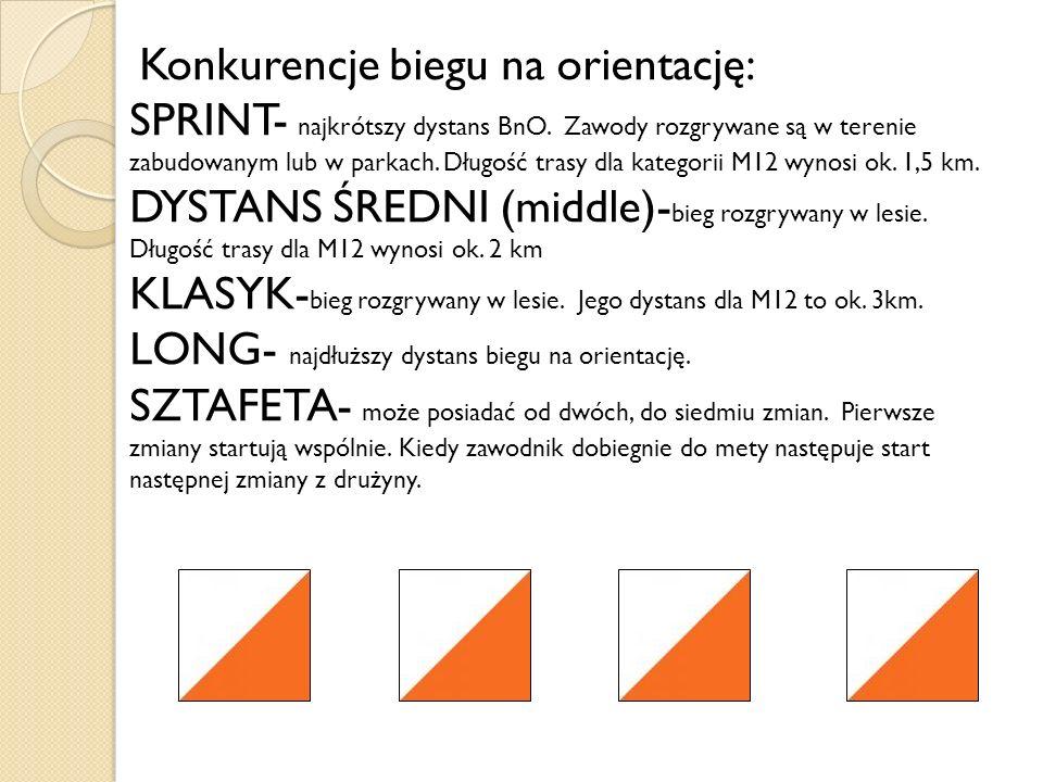 Konkurencje biegu na orientację: SPRINT- najkrótszy dystans BnO