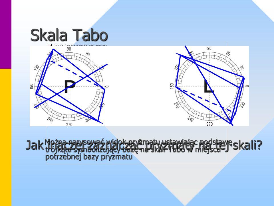 Skala Tabo Jak inaczej zaznaczać pryzmaty na tej skali