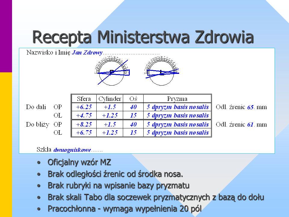 Recepta Ministerstwa Zdrowia