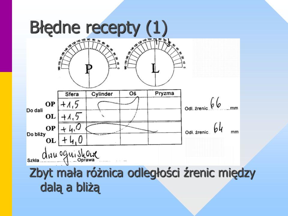 Błędne recepty (1) Zbyt mała różnica odległości źrenic między dalą a bliżą