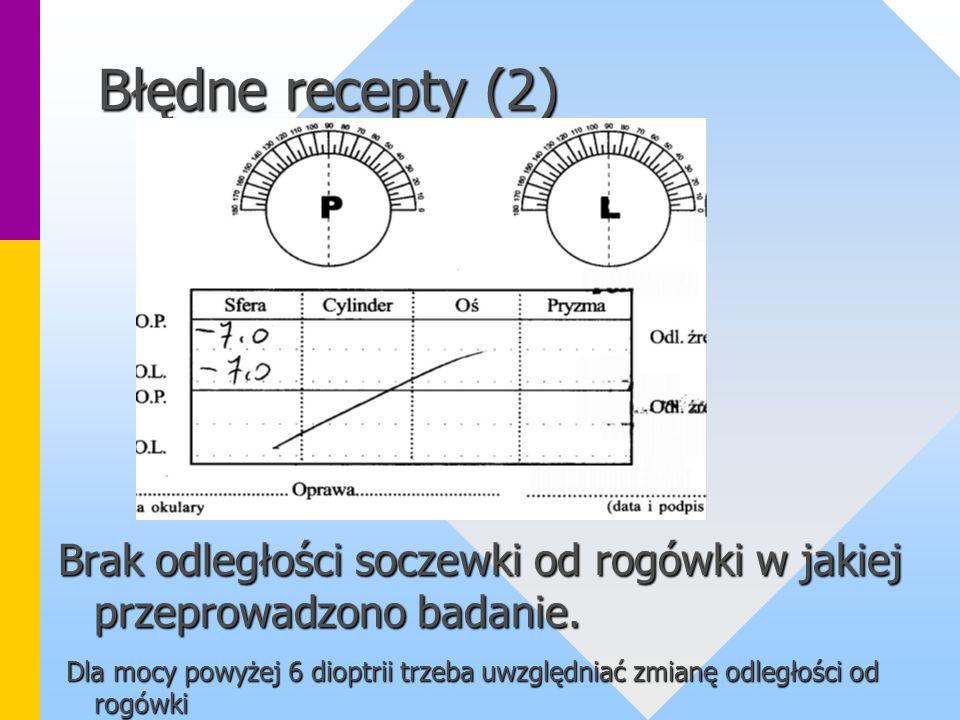 Błędne recepty (2) Brak odległości soczewki od rogówki w jakiej przeprowadzono badanie.