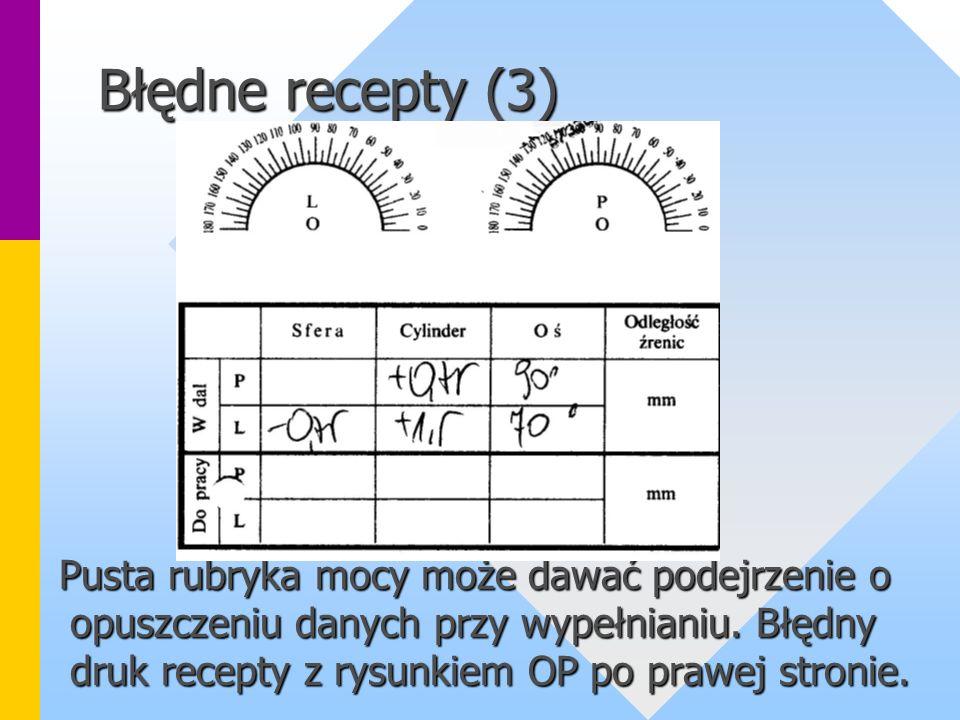 Błędne recepty (3)