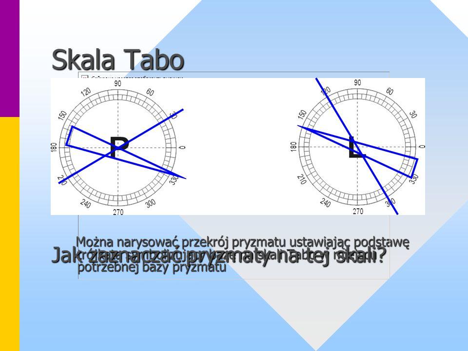 Skala Tabo Jak zaznaczać pryzmaty na tej skali