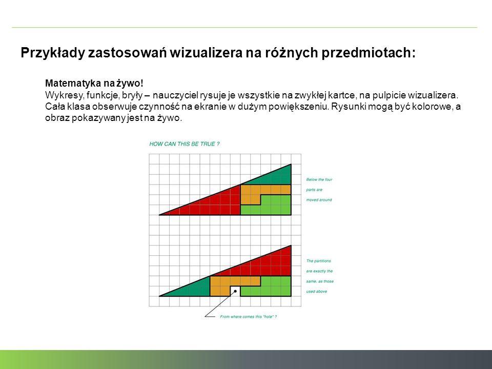 Przykłady zastosowań wizualizera na różnych przedmiotach: