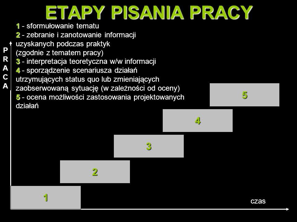ETAPY PISANIA PRACY 5 4 3 2 1 1 - sformułowanie tematu