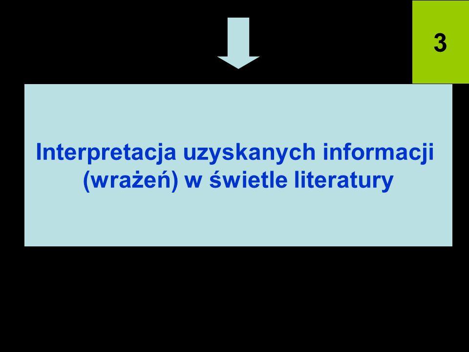 Interpretacja uzyskanych informacji (wrażeń) w świetle literatury