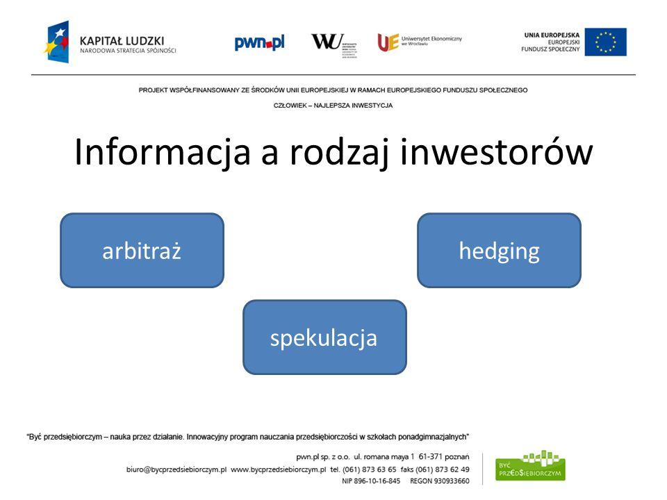 Informacja a rodzaj inwestorów