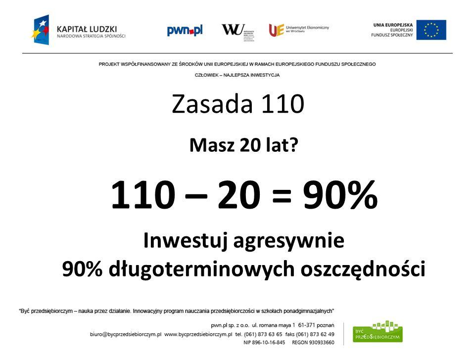 Inwestuj agresywnie 90% długoterminowych oszczędności