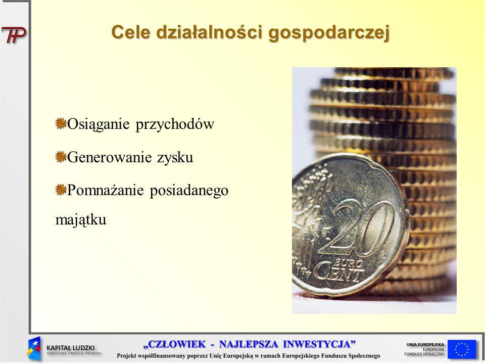Cele działalności gospodarczej