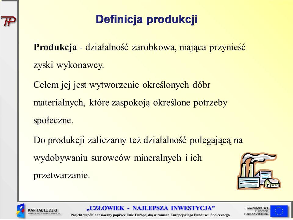 Definicja produkcji Produkcja - działalność zarobkowa, mająca przynieść zyski wykonawcy.