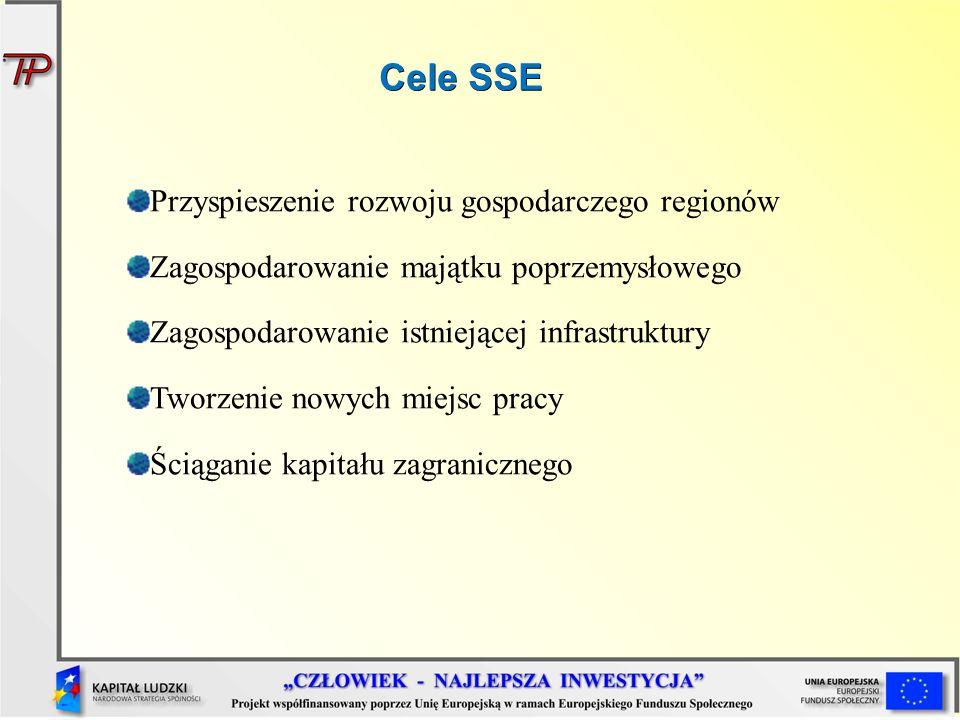 Cele SSE Przyspieszenie rozwoju gospodarczego regionów