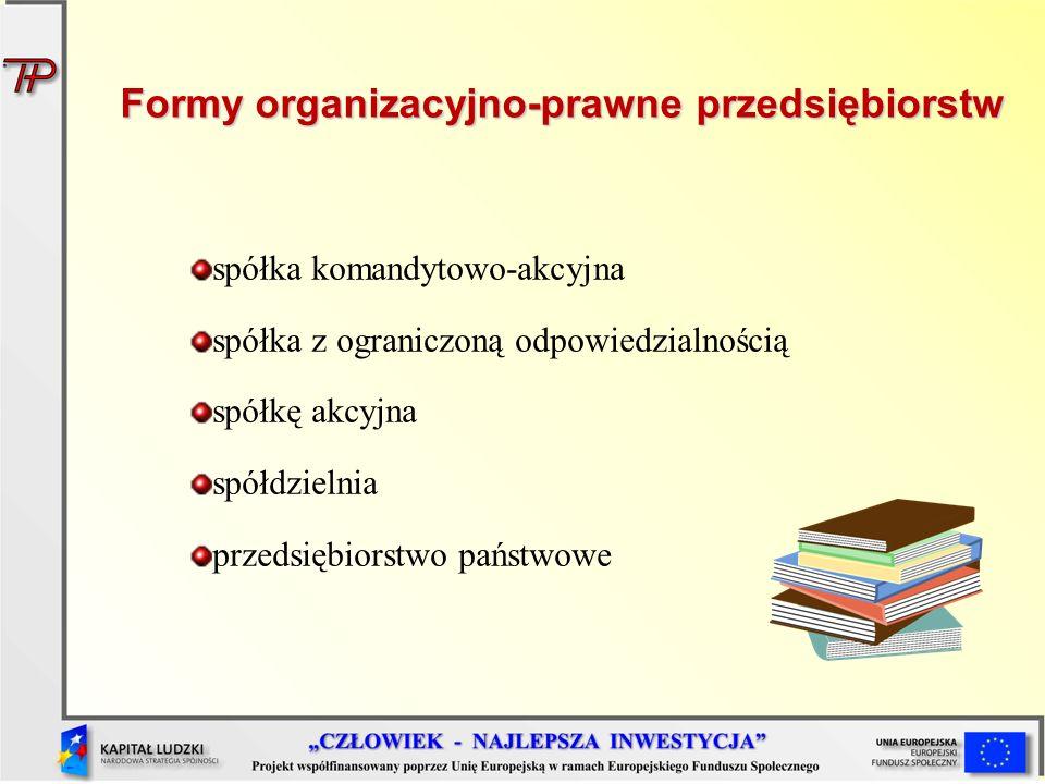 Formy organizacyjno-prawne przedsiębiorstw