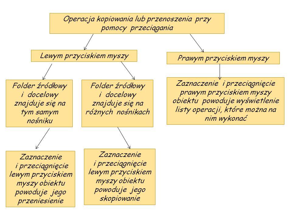 Operacja kopiowania lub przenoszenia przy pomocy przeciągania