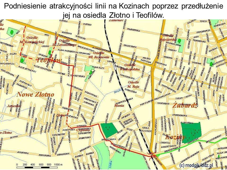 Podniesienie atrakcyjności linii na Kozinach poprzez przedłużenie jej na osiedla Złotno i Teofilów.