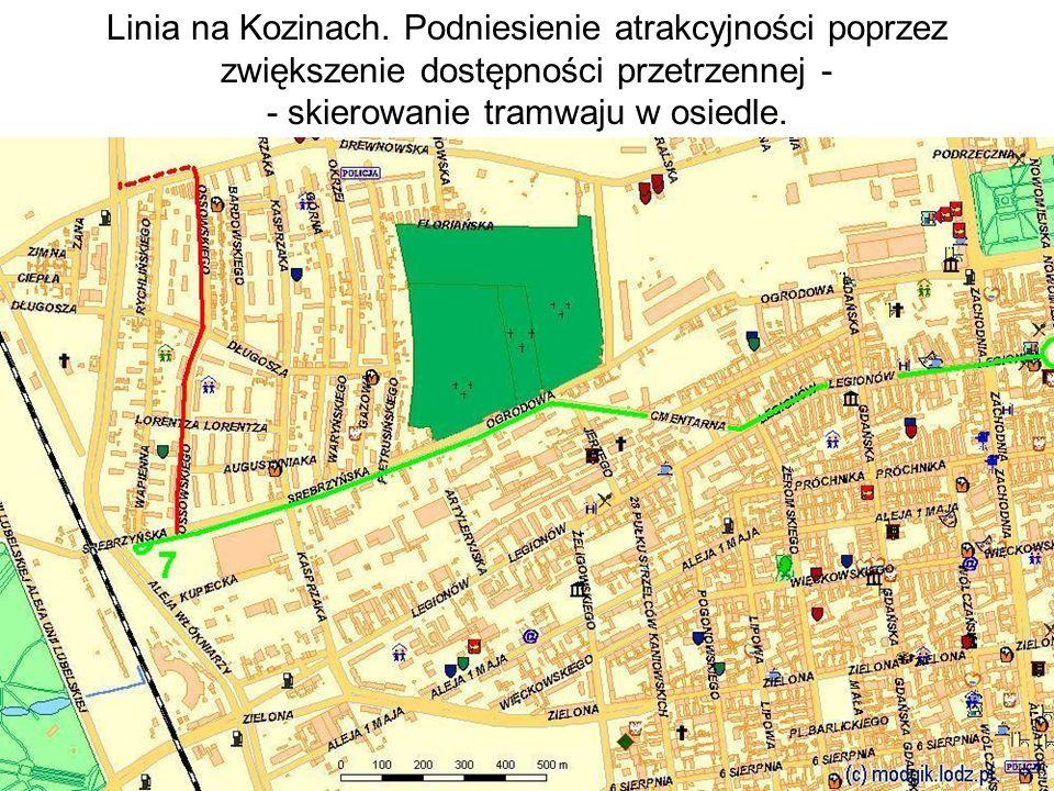 Linia na Kozinach.