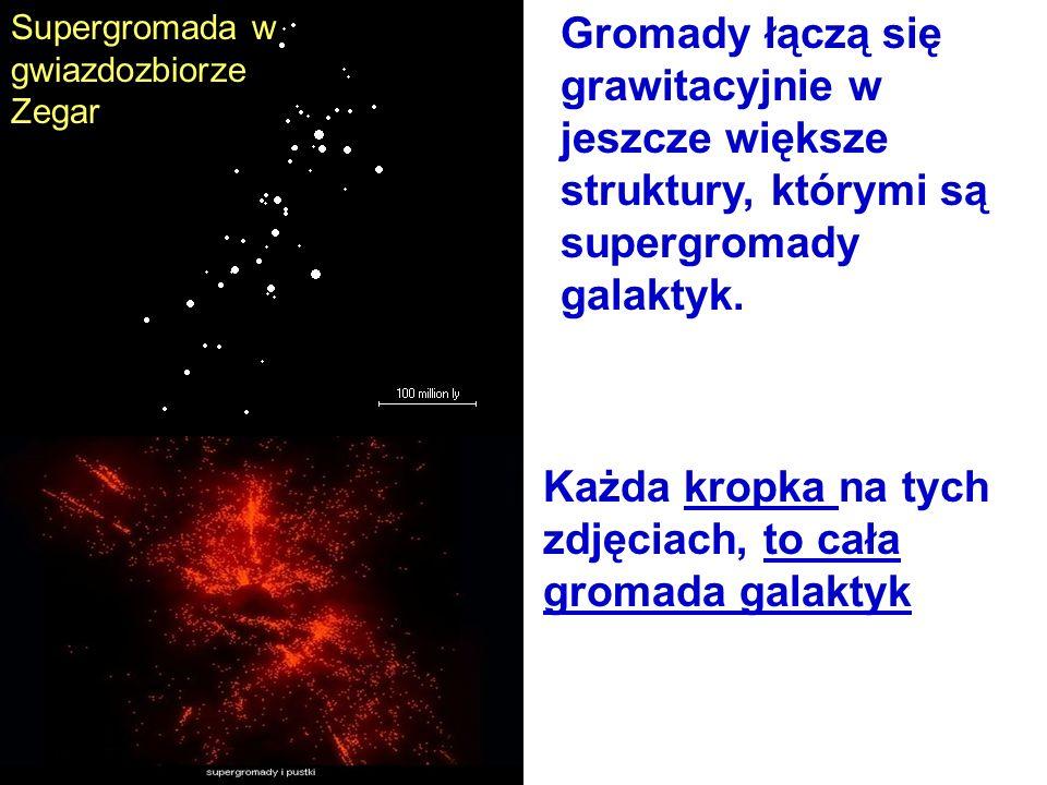 Każda kropka na tych zdjęciach, to cała gromada galaktyk