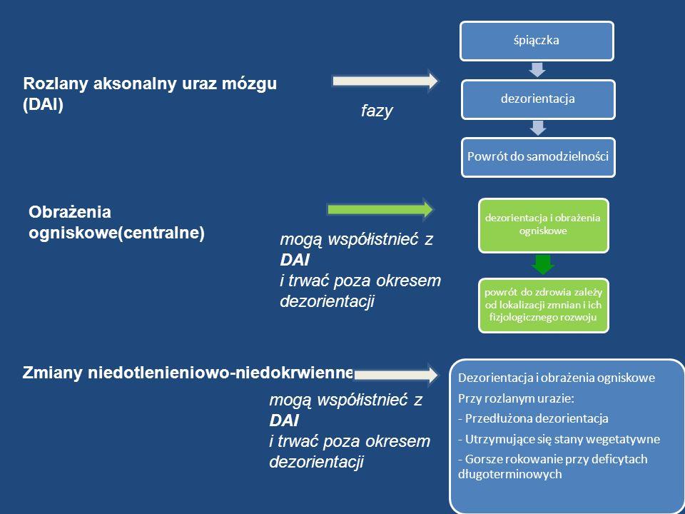 Rozlany aksonalny uraz mózgu (DAI)