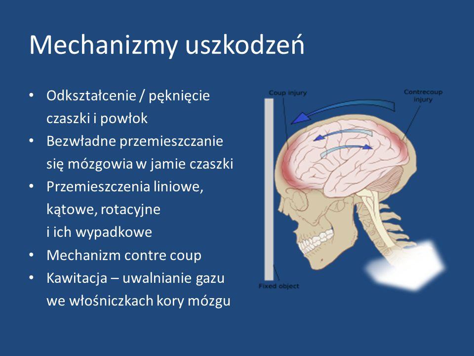 Mechanizmy uszkodzeń Odkształcenie / pęknięcie czaszki i powłok