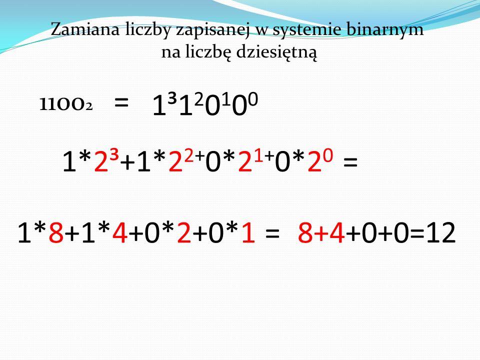 Zamiana liczby zapisanej w systemie binarnym