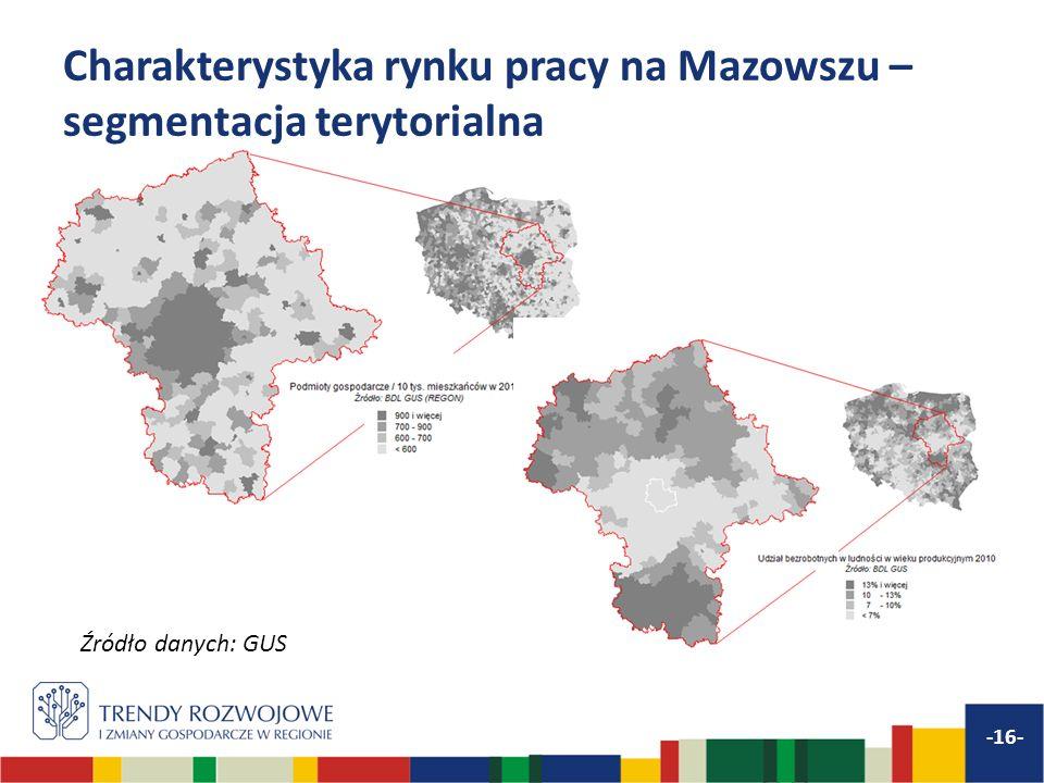 Charakterystyka rynku pracy na Mazowszu –segmentacja terytorialna