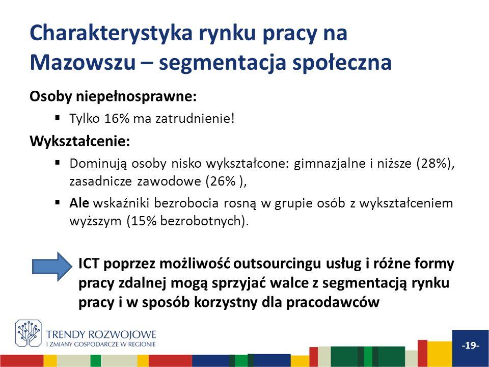 Charakterystyka rynku pracy na Mazowszu – segmentacja społeczna