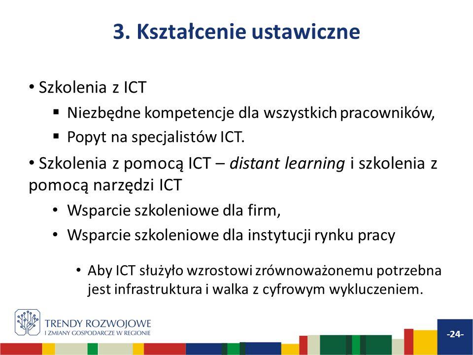 3. Kształcenie ustawiczne