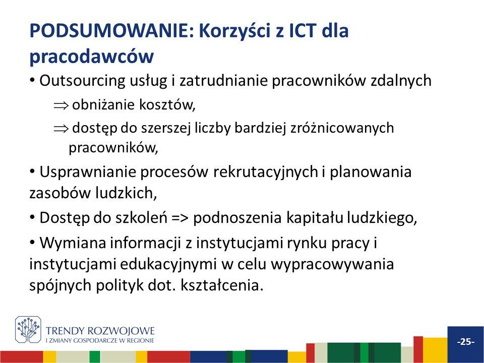 PODSUMOWANIE: Korzyści z ICT dla pracodawców