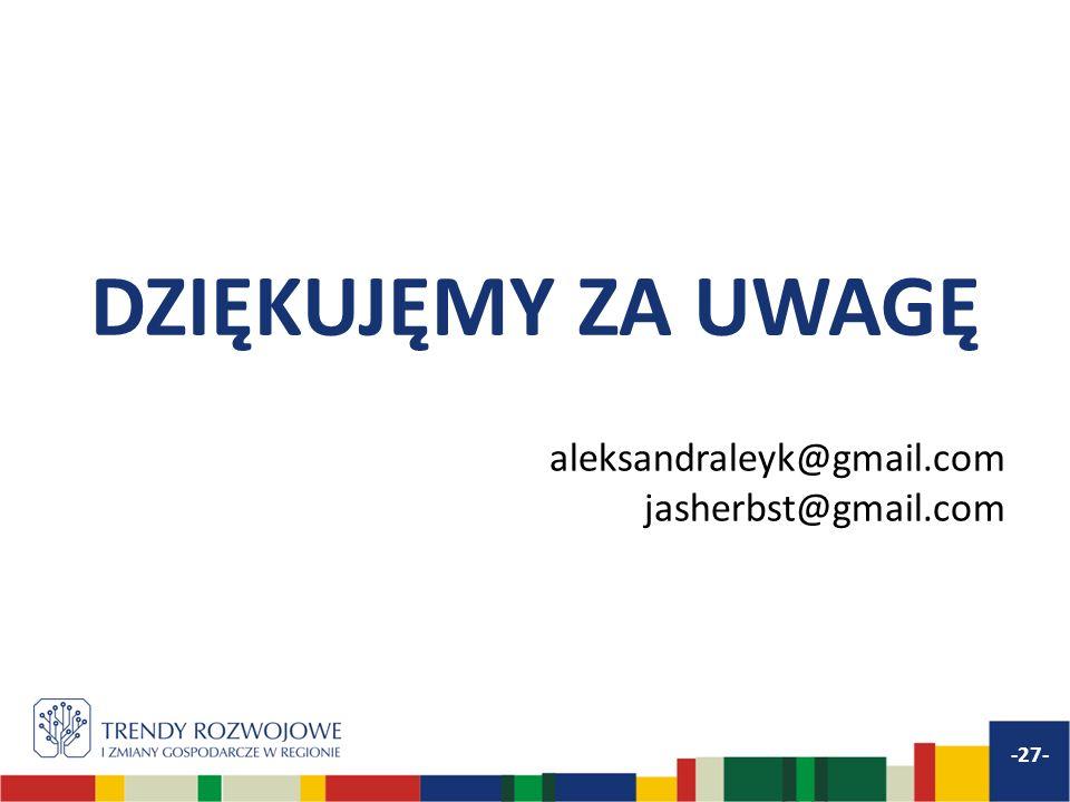 DZIĘKUJĘMY ZA UWAGĘ aleksandraleyk@gmail.com jasherbst@gmail.com