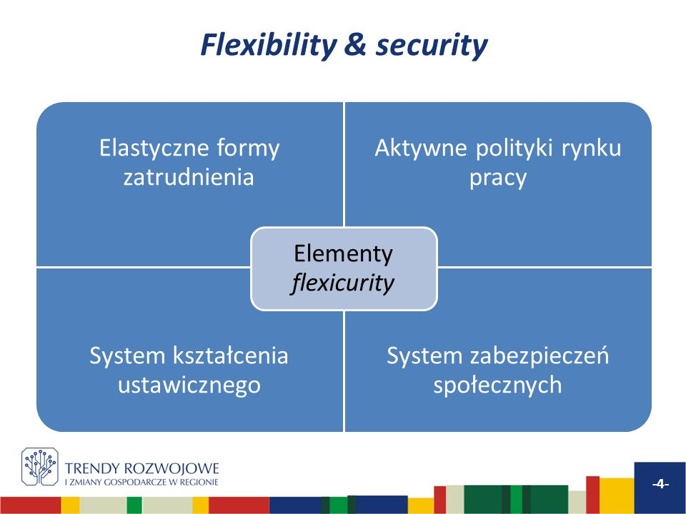 Flexibility & security