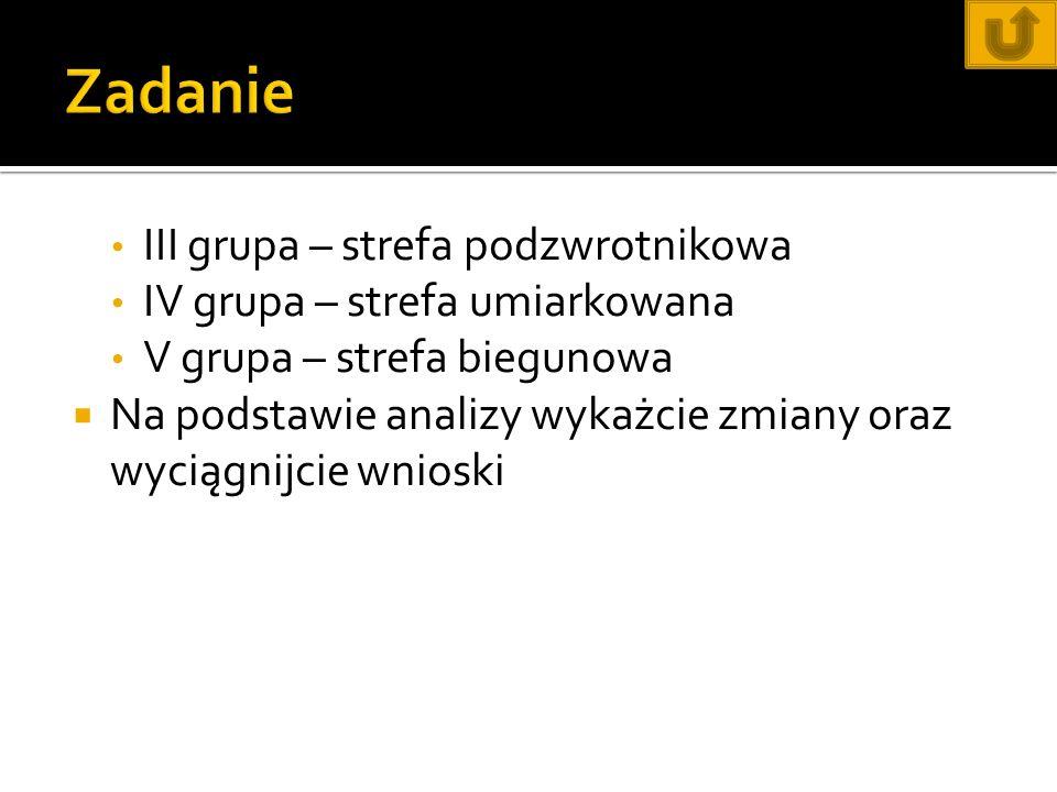 Zadanie III grupa – strefa podzwrotnikowa
