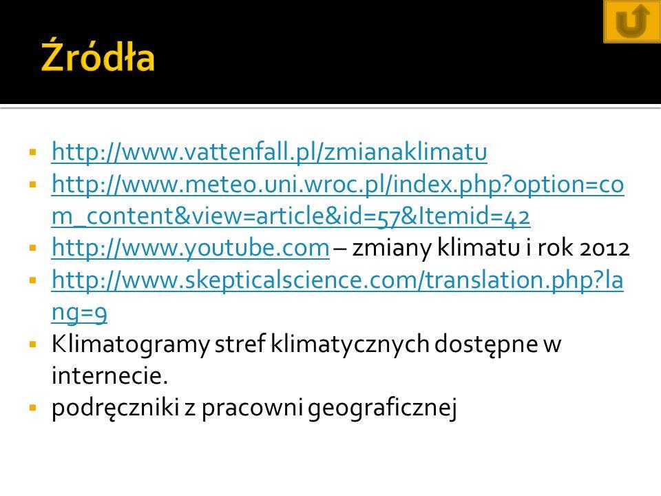Źródła http://www.vattenfall.pl/zmianaklimatu